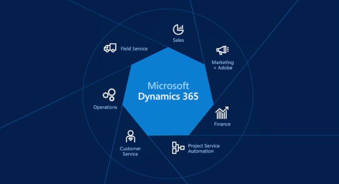 Microsoft Dynamics 365, la nube inteligente que combina CRM y ERP