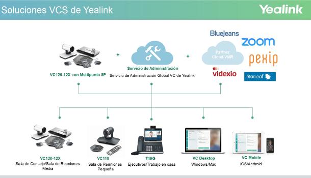 Yealink - Sistek - Soluciones VCS