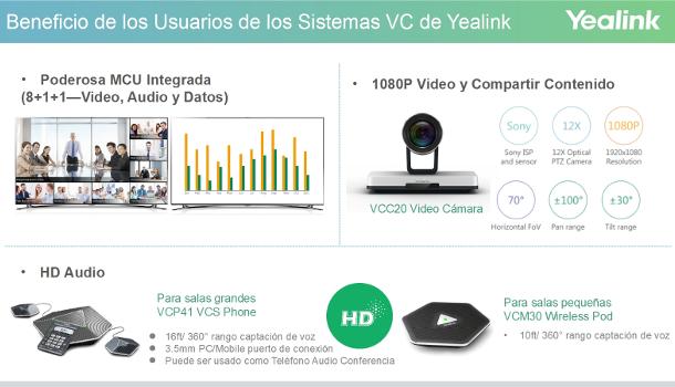 yealink - sistek - videoconferencia - beneficios usuarios vc