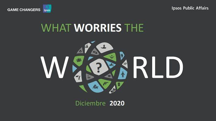 Informe: Preocupaciones del mundo 2020